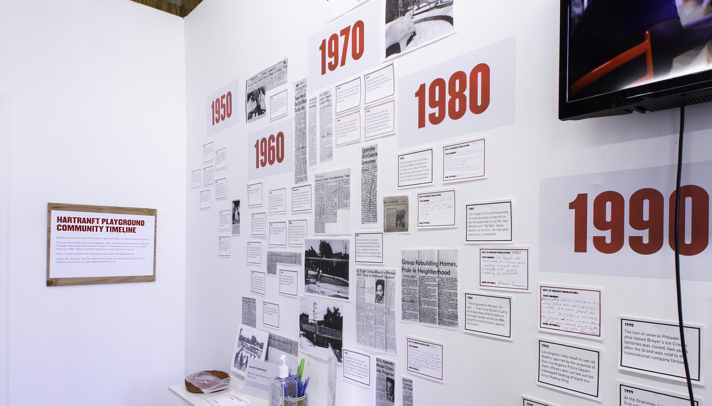 Hartranft Community Timeline half with placard